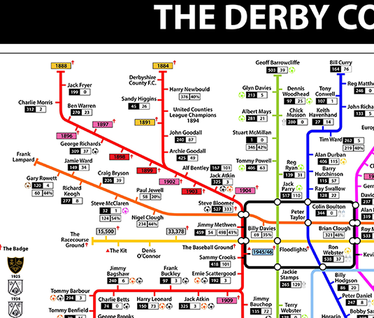 derby-county-Sample-01
